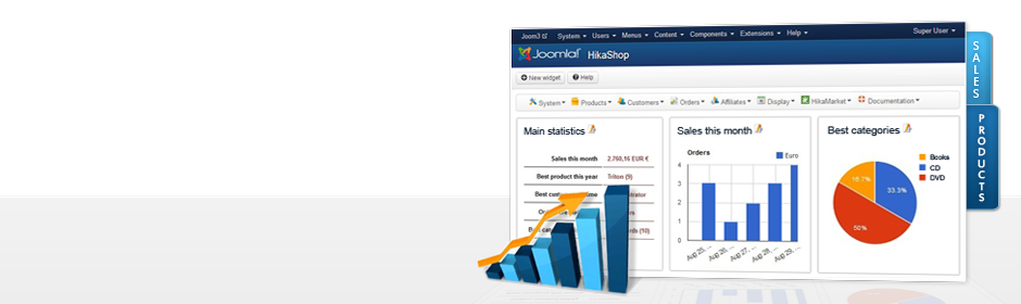 Analyze every data of your shop with our reporting system