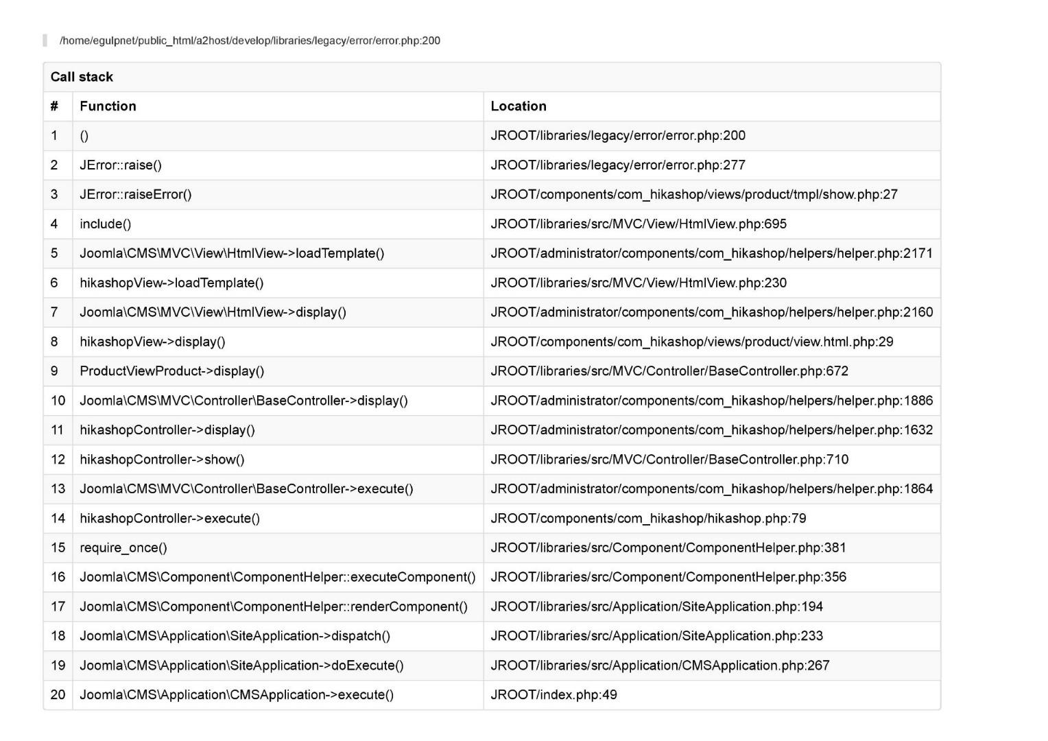 Hikashop Product Access Level Restriction Blank Page Hikashop