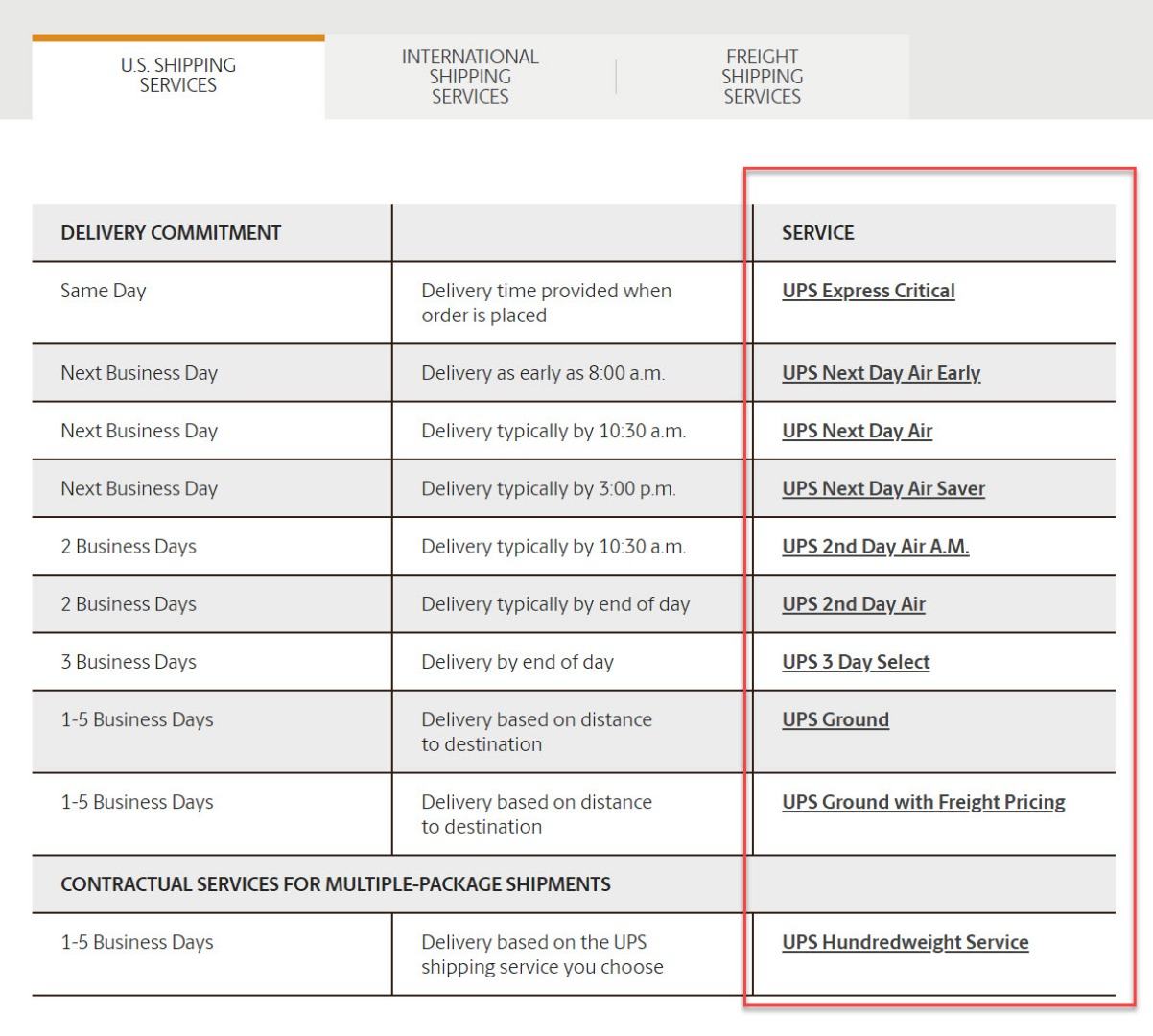 HikaShop - names of UPS services do not match - HikaShop