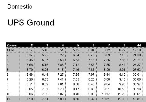 Ups ground cost chart keni ganamas co